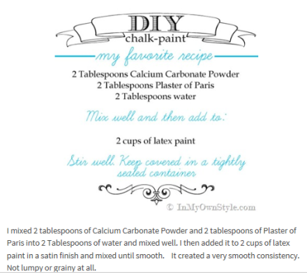 In My Own Style Chalk Paint Recipe