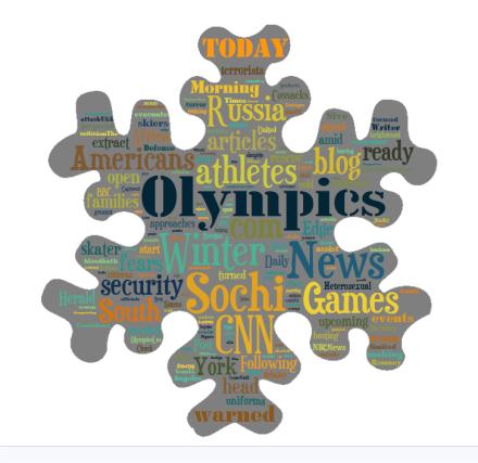 Tagxedo Sochi Olympics